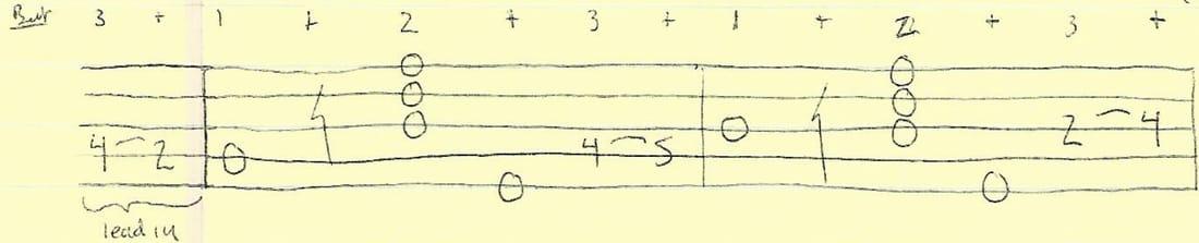 Banjo u00bb Banjo Chords Adade Tuning - Music Sheets, Tablature, Chords and Lyrics